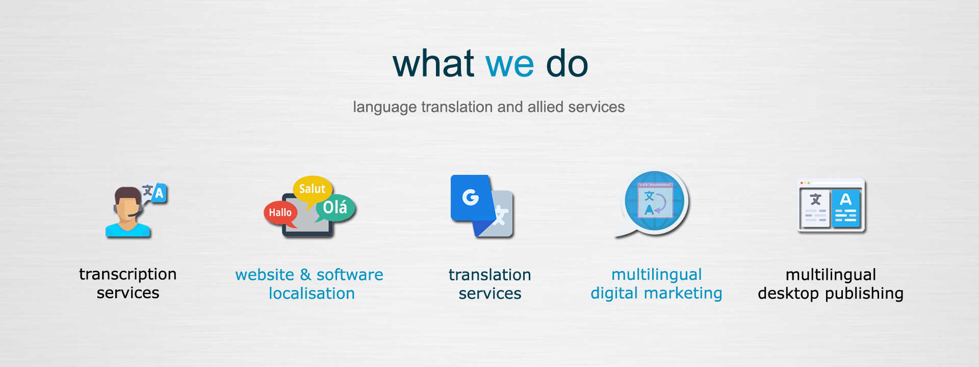 What we do? Translation